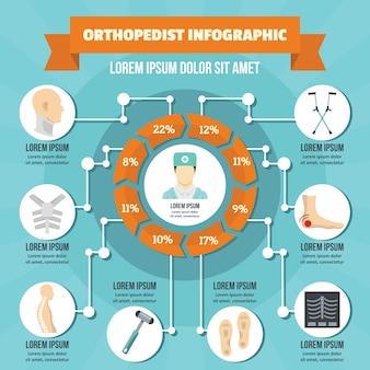 Infographisches konzept des orthopäden, flache art