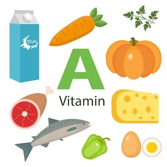 Informationen zu gesundheitlichen vorteilen von vitamin a.