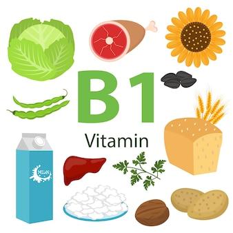 Informationen zu gesundheitlichen vorteilen von vitamin b1 Premium Vektoren