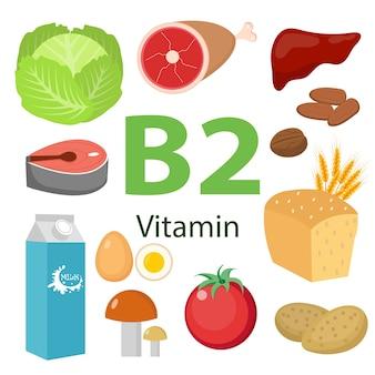 Informationen zu gesundheitlichen vorteilen von vitamin b2
