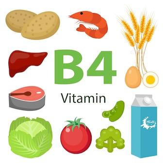 Informationen zu gesundheitlichen vorteilen von vitamin b4