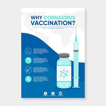 Informationsflyer zum flachen coronavirus-impfstoff