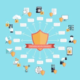Informationssicherheits-infographiksatz