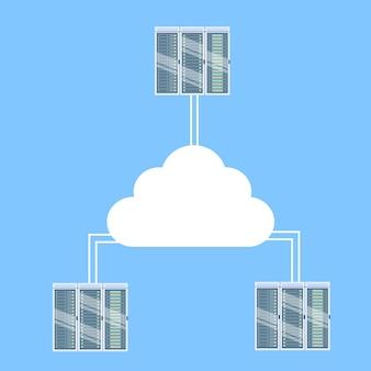 Informationswolke für computergeräte
