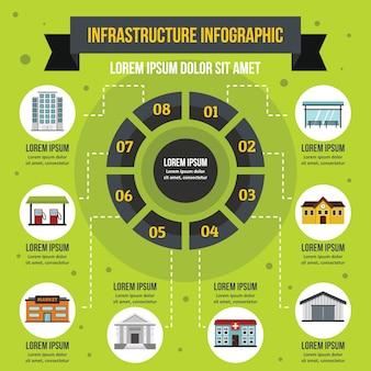 Infrastruktur infographik banner konzept. flache illustration des infographic vektorplakatkonzeptes der infrastruktur für netz