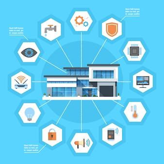 Intelligentes hauptkonzept infographics-modernes haus-technologiesystem mit zentralisierter steuerungsikonen-fahne