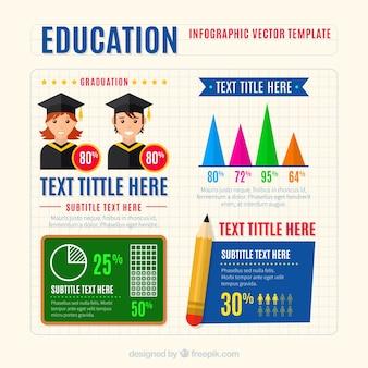 Interessante infografik über bildung
