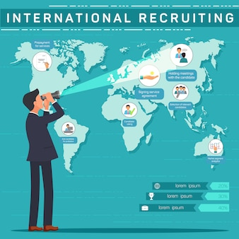 International recruiting banner vorlage