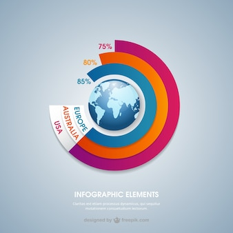 Internationale infografik