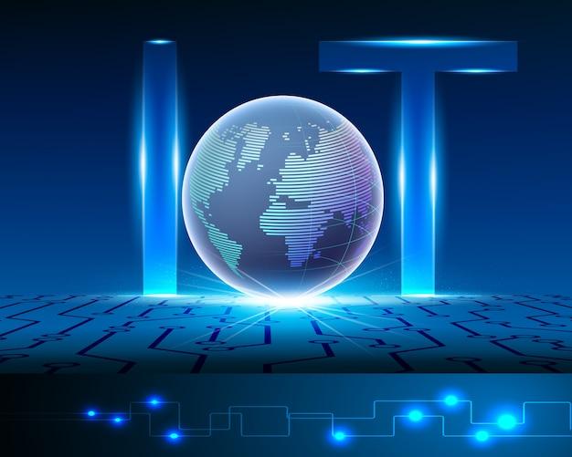 Internet der dinge (iot) konzept