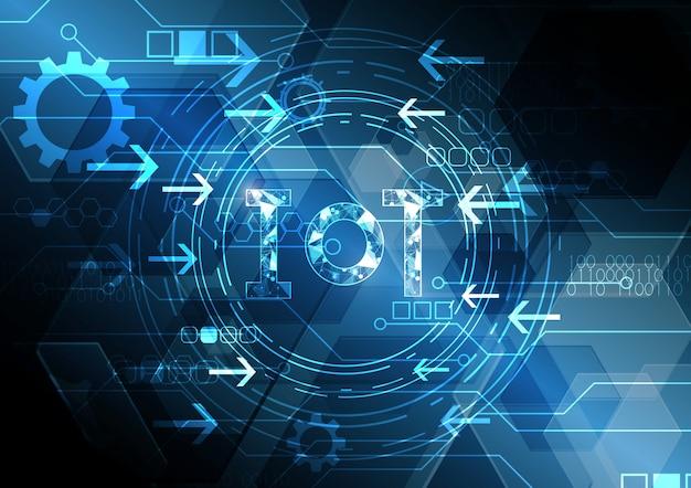 Internet des sechseckigen hintergrundes des sachentechnologiezusammenfassungs-kreises