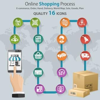 Internet einkaufen infographik