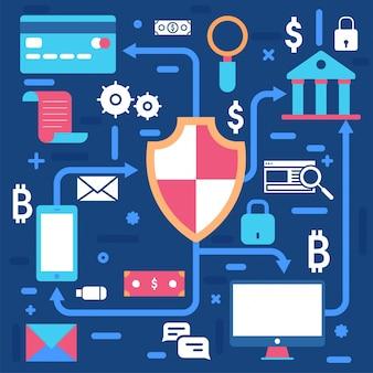 Internet geld, sichere zahlungstransaktion, zahlungsmechanismus. fintech (finanztechnologie) hintergrund. bunte flache artabbildung.