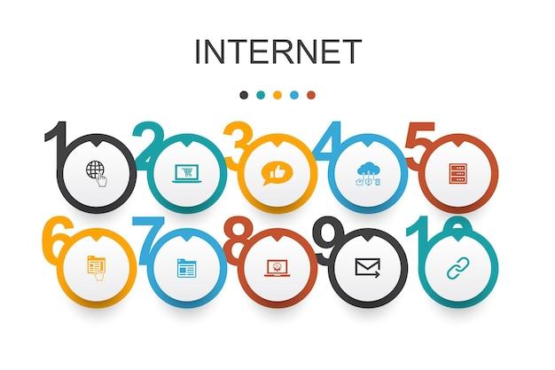 Internet-infografik-design-vorlage. e-commerce, social media, website, e-mail einfache symbole