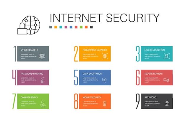 Internet security infographic 10 optionszeilenkonzept. cybersicherheit, fingerabdruckscanner, datenverschlüsselung, einfache symbole für das passwort