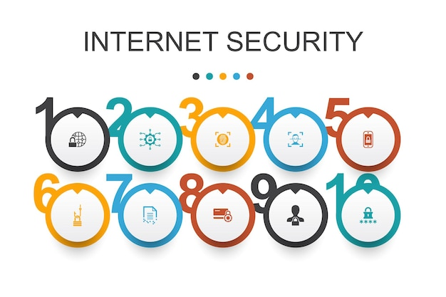Internet security infographic design template.cyber security, fingerabdruckscanner, datenverschlüsselung, passwort einfache symbole