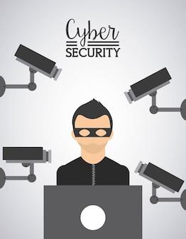 Internet-sicherheit