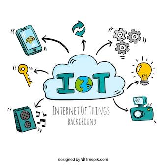 Iot hintergrund mit handgezeichneten elementen