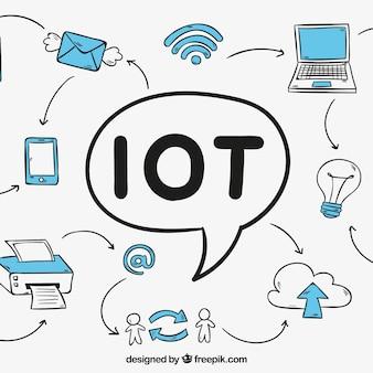 Iot hintergrund mit zeichnungen von technologischen geräten