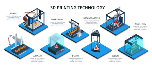 Isometrische 3d-druck horizontale infografiken mit verschiedenen phasen des produktionsprozesses of