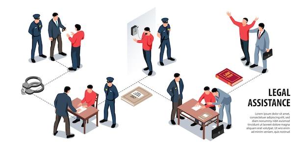 Isometrische anwaltsinfografiken
