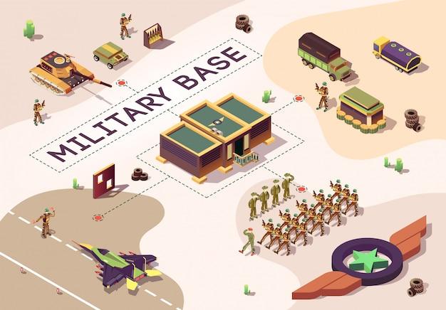 Isometrische banner mit militärstützpunkt in dessert