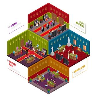Isometrische casino-räume