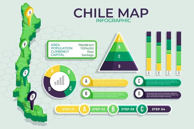 Isometrische chilikarte infografik