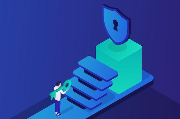 Isometrische cybersicherheit