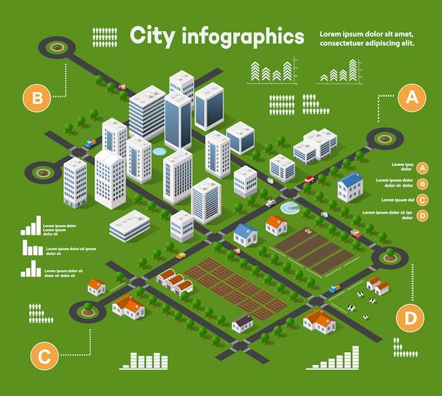 Isometrische dreidimensionale infografiken