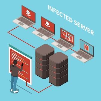 Isometrische farbige hacker, die digitales verbrechenskonzeptillustration fischt