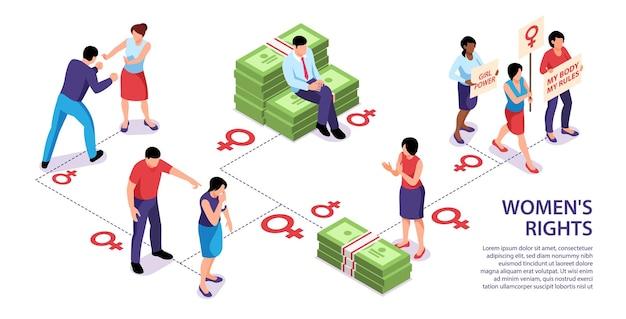 Isometrische feminismus-infografiken mit bearbeitbarem text und charakteren von männern und frauen mit banknoten und plakaten
