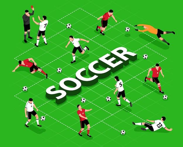 Isometrische fußball-fußball-flussdiagramm-zusammensetzung mit blick auf spielplatztext und charaktere von spielern in uniform