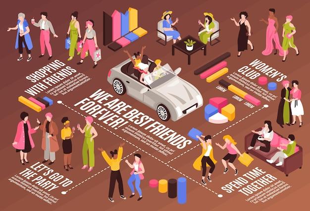 Isometrische glückslotterie gewinnt horizontale illustration