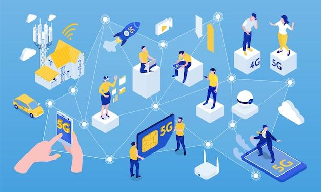 Isometrische horizontale komposition der innovativen 5g-internettechnologie mit verbindung von benutzern von smart-home-geräten