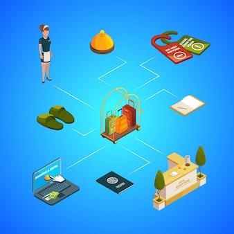 Isometrische hotel symbole infografik illustration