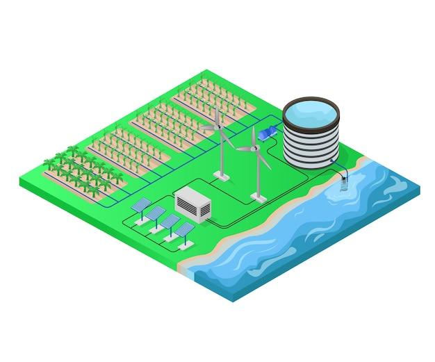 Isometrische illustration der plantagenbewässerungskarte mit sonnenkollektoren und windmühle