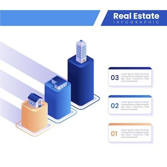 Isometrische immobilien-infografiken
