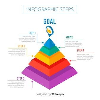 Isometrische infografik schritte konzept