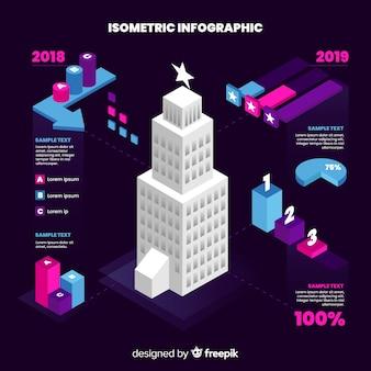 Isometrische infografik