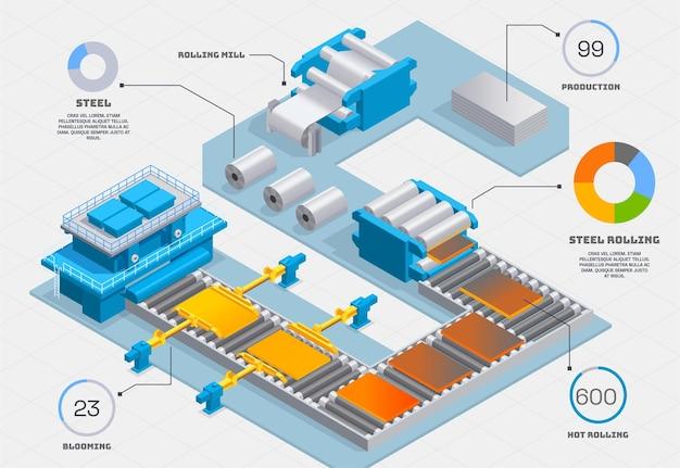 Isometrische infografiken der metallurgie-gießereiindustrie mit blick auf den fabrikförderer mit verschiedenen stufen der metallproduktion
