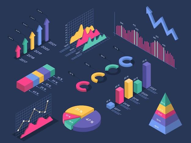 Isometrische infografiken kreisdiagrammdiagramm histogramm pyramidendiagramm wachstum fortschrittsbalken 3d infografik info