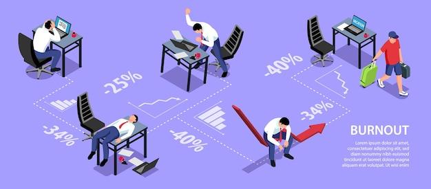 Isometrische infografiken mit mann, der unter professionellem burnout leidet und in den urlaub fährt