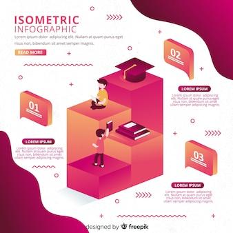 Isometrische infografiken vorlage