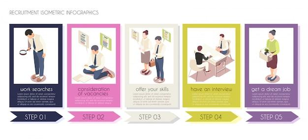 Isometrische infografiken zur beschäftigung mit fünf schritten von der arbeitssuche, um eine jobvektorillustration zu erhalten