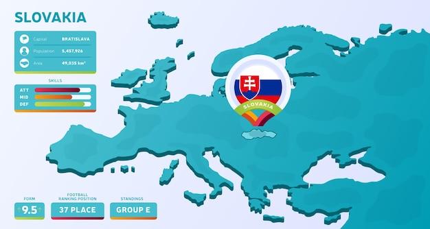 Isometrische karte des slowakischen landes