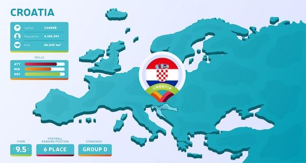 Isometrische karte von europa mit hervorgehobenem land kroatien