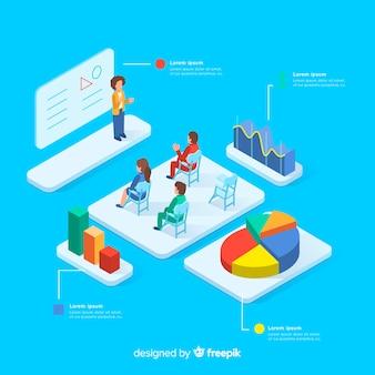 Isometrische klasse mit infografik elementen