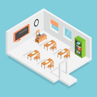 Isometrische klassengestaltung