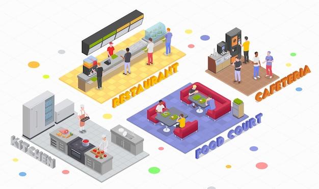 Isometrische kompositionen des food court mit text und plattformen mit elementen von cafeteria-orten und menschen